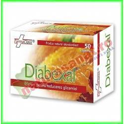 Diabexal 50 capsule - Farmaclass